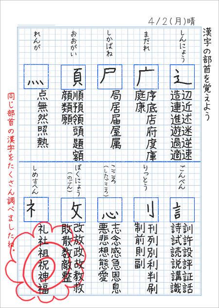 ... に-部首が同じ漢字集め学年別